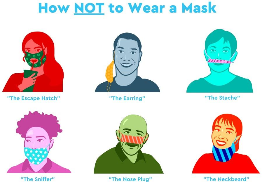 how NOT to wear a mask Opens in new window